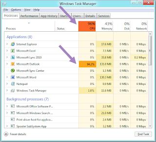 شرح مدير المهام Task Manager فى ويندوذ Task+manager+in+Win+8%282+%29