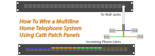 Wiring Diagram Phone To Patch Panel : How to wire rj patch panels for home phone lines