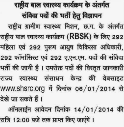 Recruitment at State Health Resource Centre, Chhattisgarh in January 2014