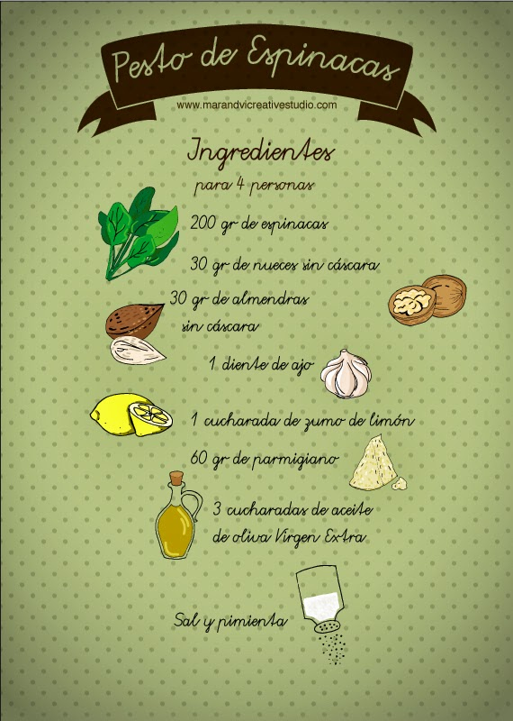 pesto de espinacas: ingredientes