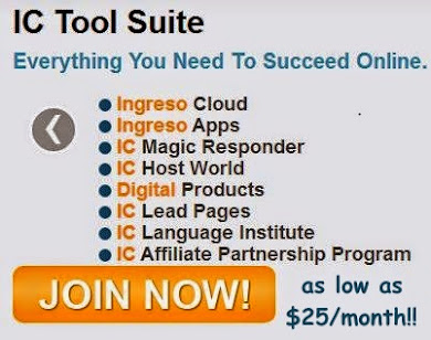 Powerful Tools for Your Business