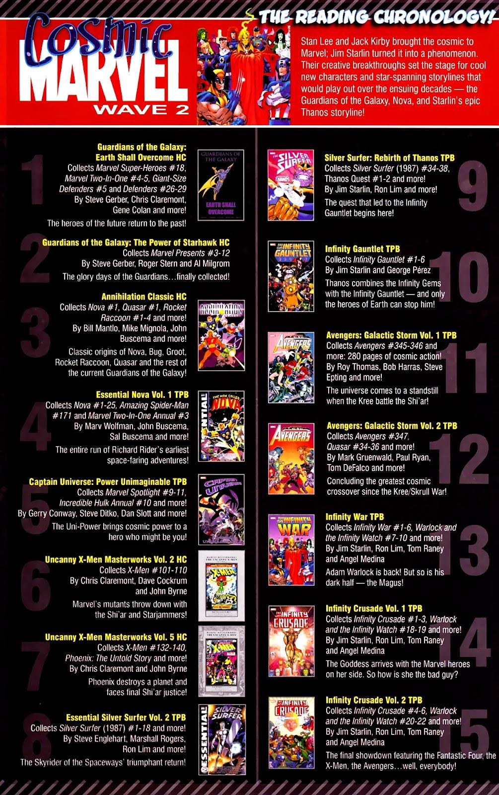 Read online War of Kings Saga comic -  Issue # Full - 32