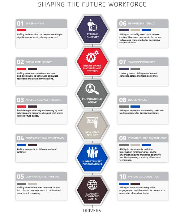 10-habilidades-que-necesitaras-para-conseguir-un-trabajo