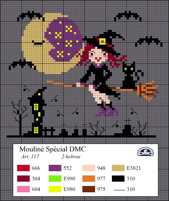 http://2.bp.blogspot.com/-7y944Mhk9Js/VhY38WKiBlI/AAAAAAAAIqs/0B_rMS_2e5I/s640/Halloween3A%2B-%2BChart.jpg
