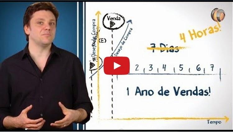 formula de lançamento do Érico Rocha
