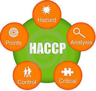 os sete princípios do haccp, aappcc