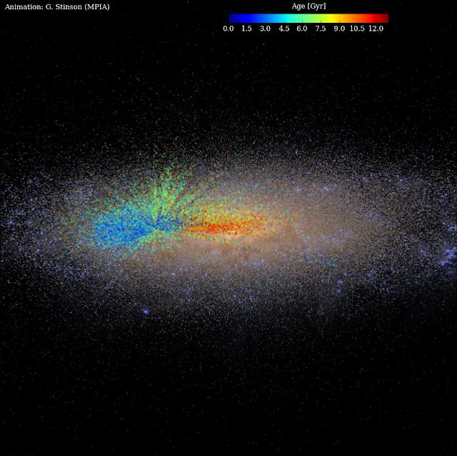 Mapa de edad Vía Láctea