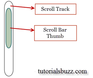 Android Custom ScrollView