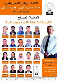 الاتحاد الوطني للشغل بالمغرب:لائحة برسم انتخابات مجلس المستشارين - اقتراع 02 أكتوبر 2015