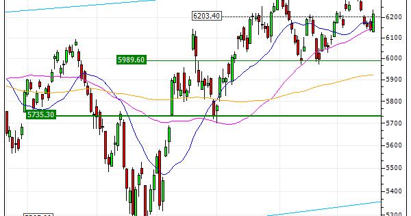 stock formed bullish bar reversal pattern on technical