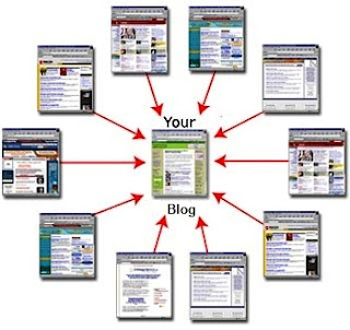 your blog link