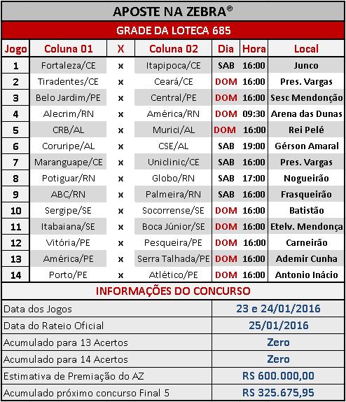 LOTECA 685 - PROGRAMAÇÃO / GRADE OFICIAL