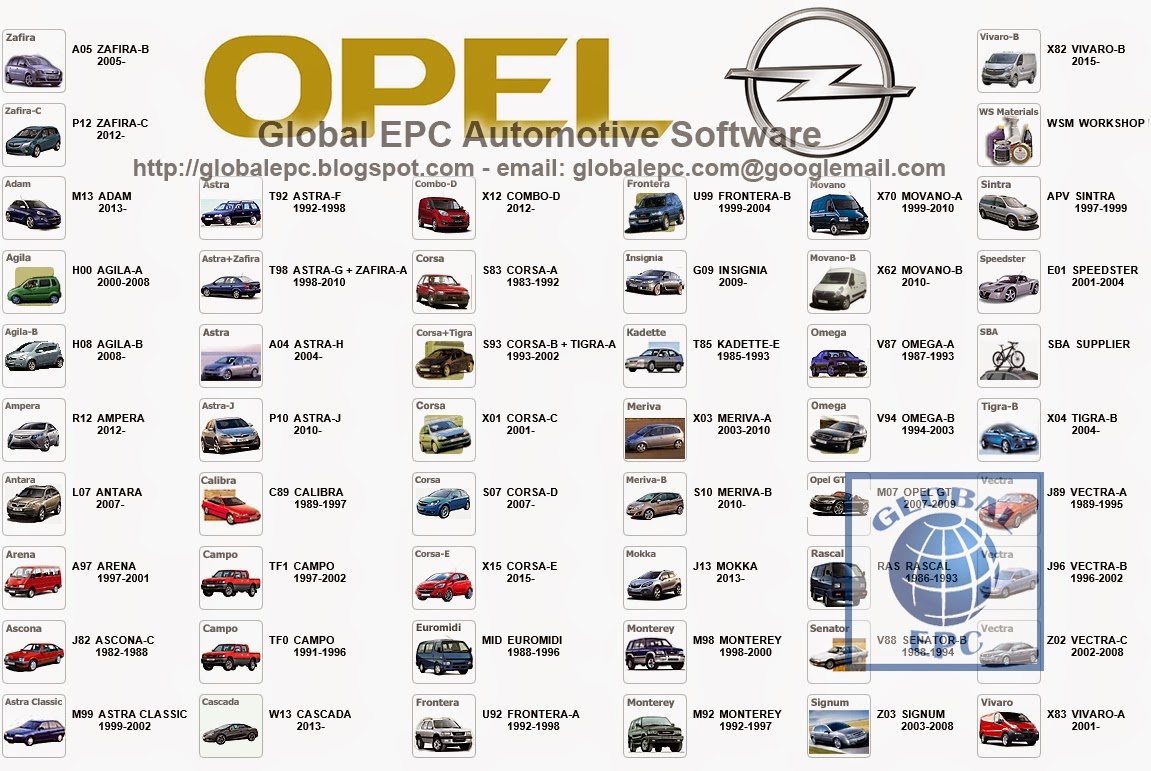 opel astra parts catalog  opel  auto parts catalog and diagram