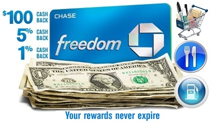 Chase.com freedom Card: How to Apply & Redeem rewards?