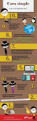 10 cara simple meningkatkan seo