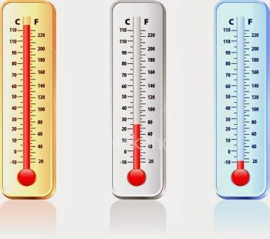 Menetapkan Skala Termometer