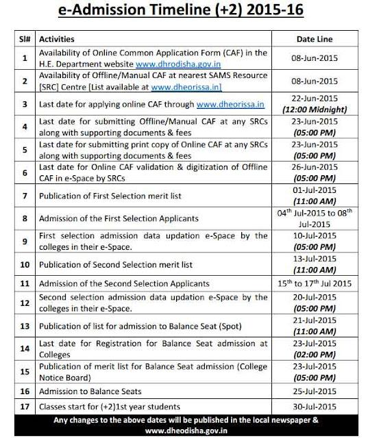 DHE Odisha 2015 e-Admission Plus 2 Junior College Date Schedule download Odisha