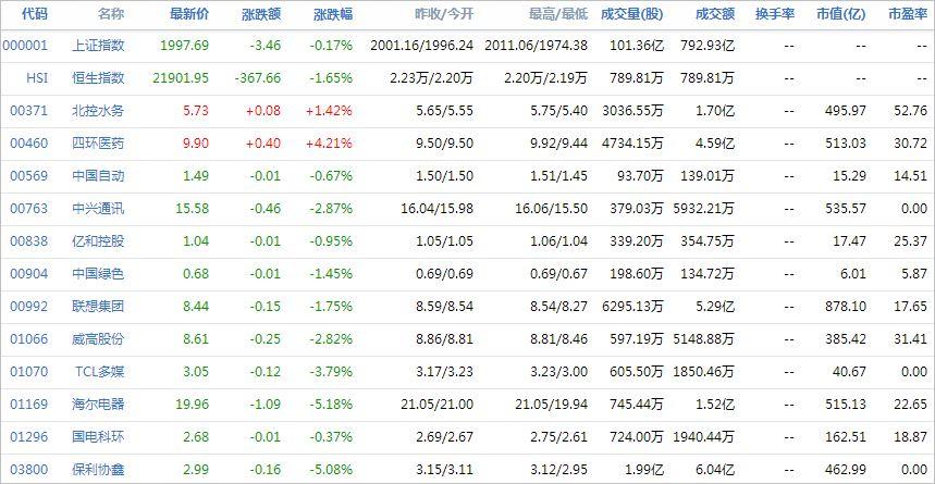 中国株コバンザメ投資ウォッチ銘柄watch20140312