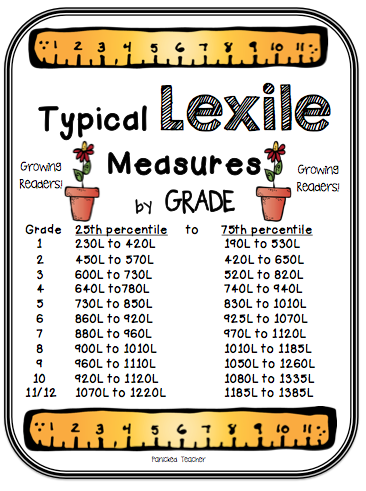 Reading Lexile