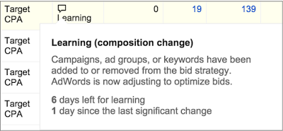 status annotations bidding strategy adwords