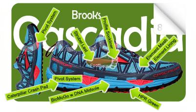 BrooksCascadia8.T.G