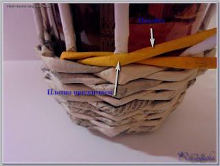 мастер-класс плетения верёвочкой