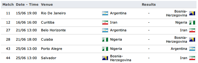 Jadwal Kualifikasi Grup Piala Dunia 2014 Brazil + PDF Group F