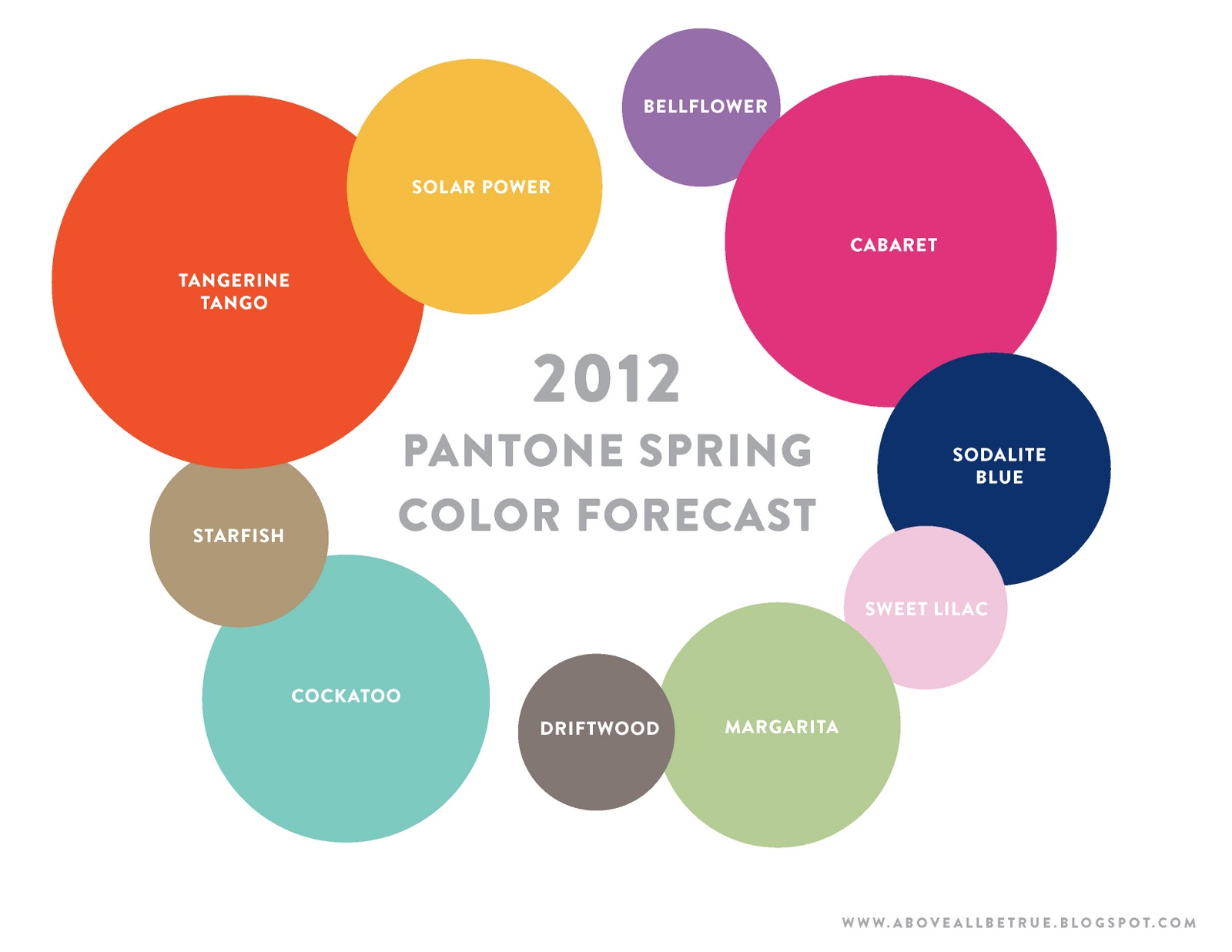 Be True 2012 Pantone Spring Color Forecast Revealed