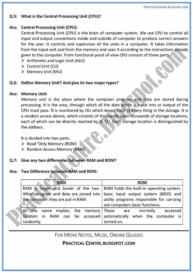 computer-components-short-questions-answers-computer-ix