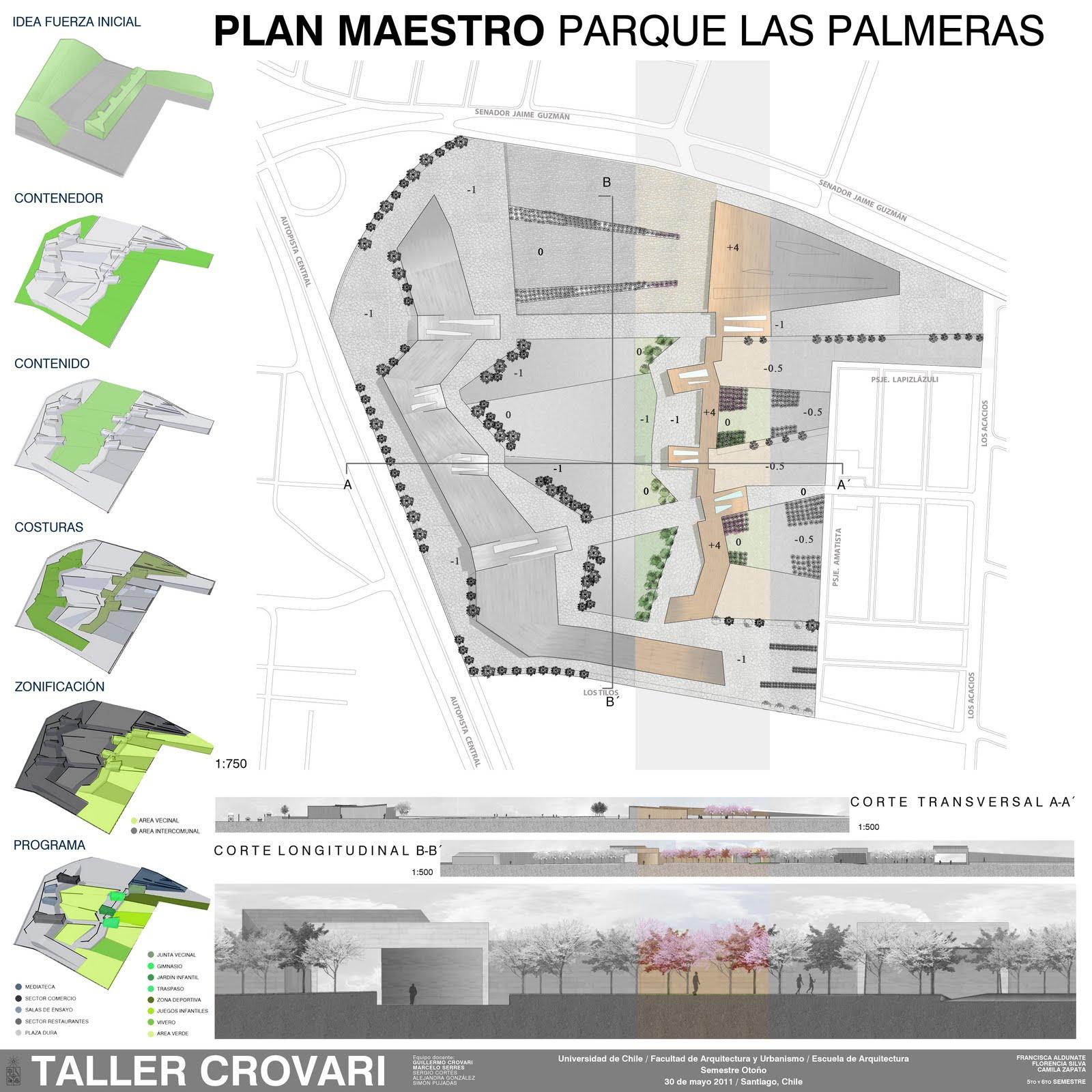 La arquitectura y yo for Laminas arquitectura