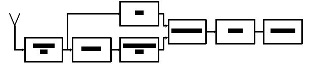 Document blok diagram penerima gambar 315 321 penerima fm penerima fm ini menggunakan tuner dan sebuah ic la 1260 sebagai ic demodulator fm ccuart Image collections