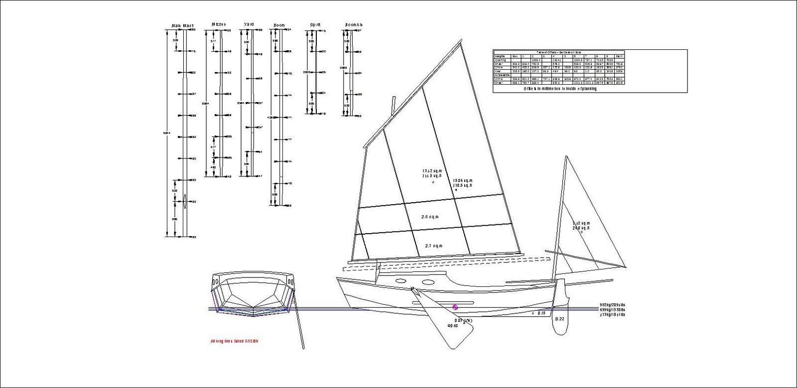 Ross Lillistone Wooden Boats: Bilge Keels