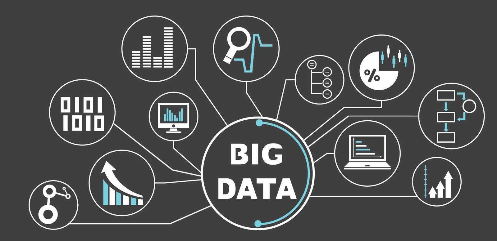 Big data scope