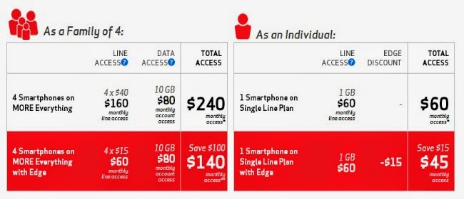Verizon freedom for business plan