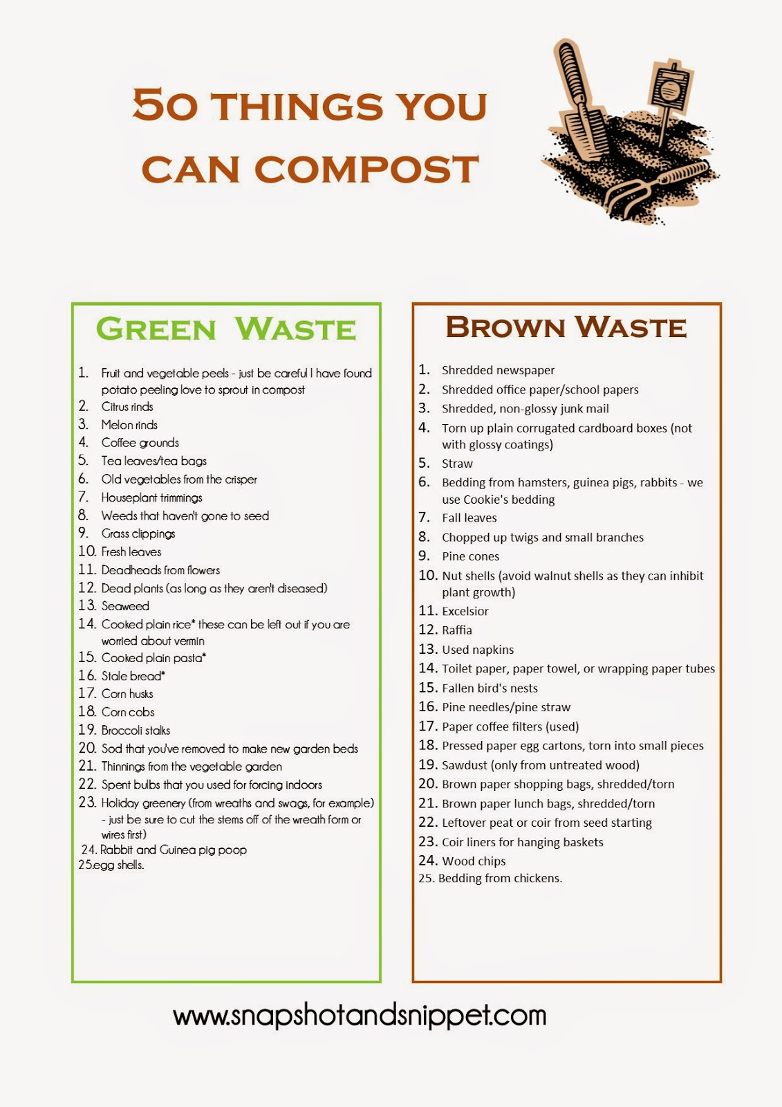 Clever image regarding printable compost list