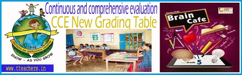 http://www.tsteachers.in/2014/11/cce-grading-smart-table-in-telangana.html