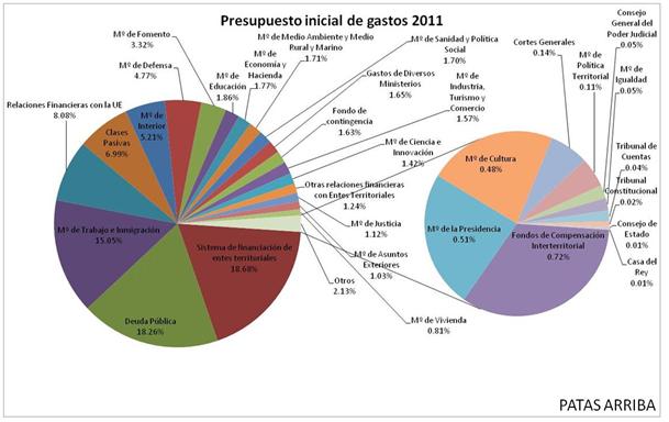 La  compra  del estado moderno,  deuda  pública,  crédito... Figura3
