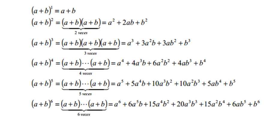 Probabilidad y Estadística: Fundamentos de la Teoría de la ...