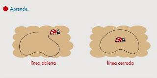 http://primerodecarlos.com/primerodecarlos.blogspot.com/abril/lineas_abiertas_cerradas1.swf