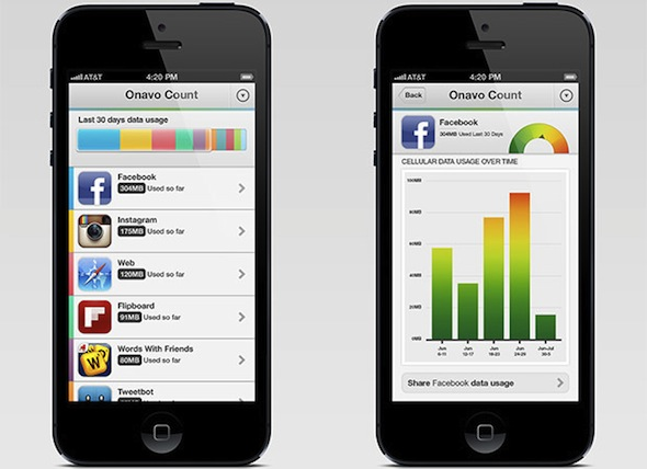 onavo count iOS 7 Expected Features