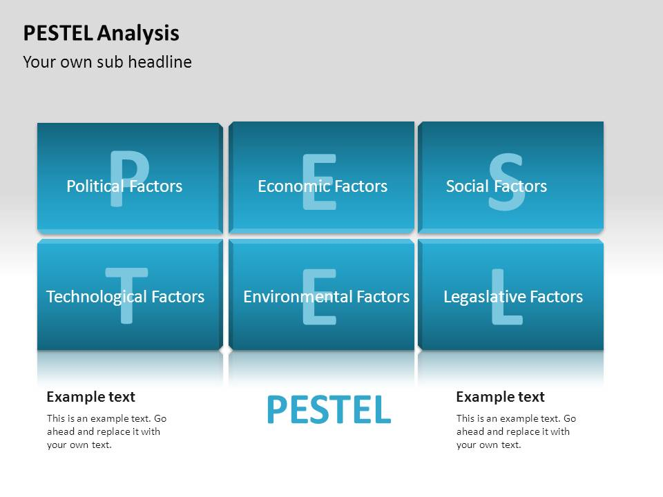 pestel analysis for the automotive industry in europe The swot analysis of automobile industry delves deeper into cars, bikes and transport systems which are the most important building blocks for society cars can be status symbol, they can be necessary transport, they can be for sport and whatnot so what are the strengths, weaknesses, opportunities and threats in the automobile industry.