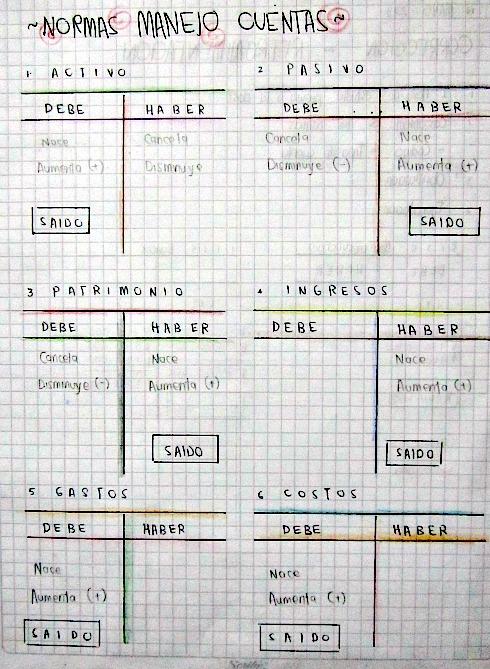 Nfasis comercial 001 puc plan de cuentas b sico for Equipo de oficina