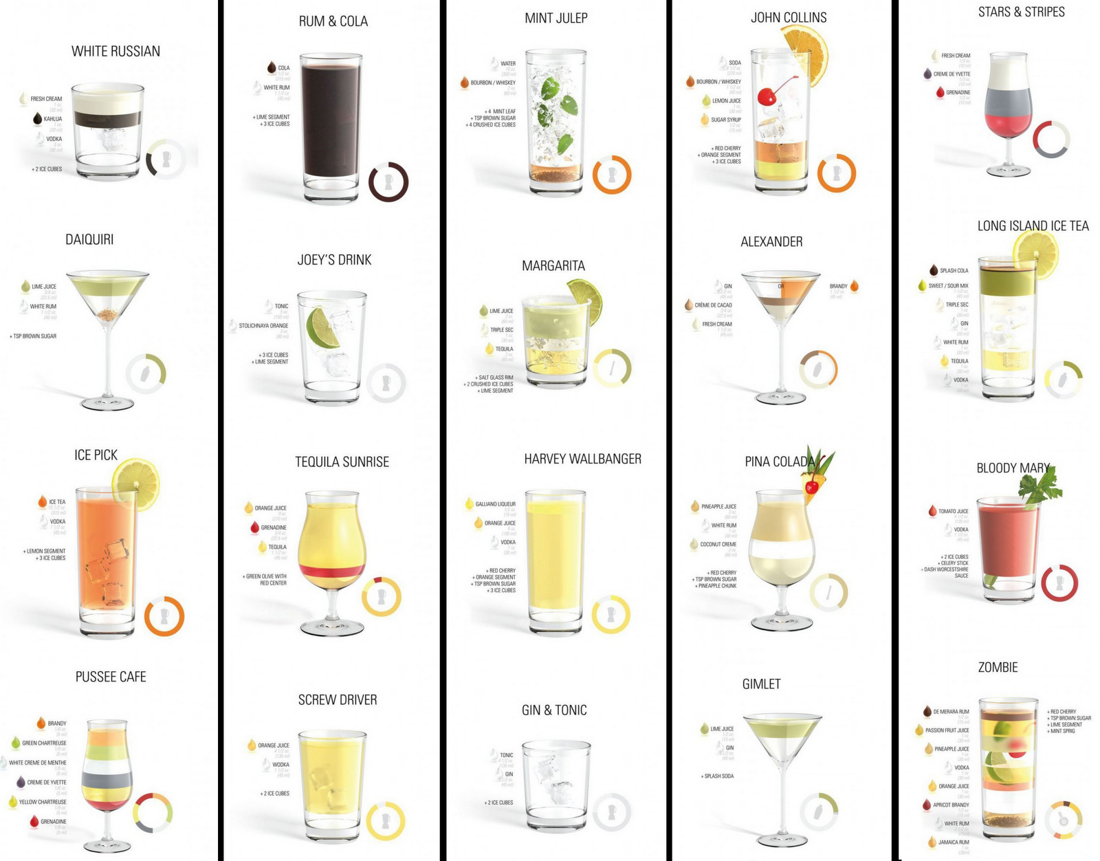 Common Mixed Drinks At A Bar