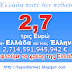 """""""Η Ελλάδα ποτέ δεν πεθαίνει"""" - Δωρεά μετοχής 670 δις ευρώ από τον Αρτέμη Σώρρα!"""