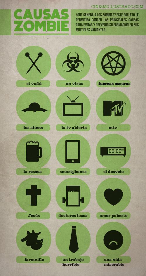 causas_zombie