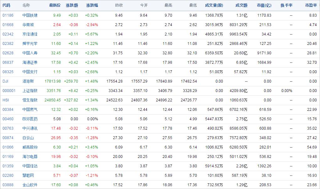 中国株コバンザメ投資ウォッチ銘柄watch20150123
