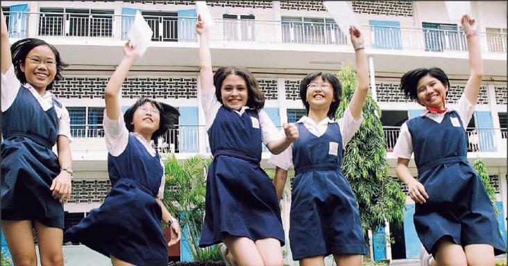 Perbandingan Pendidikan Di Indonesia Malaysia Berkuliah Com