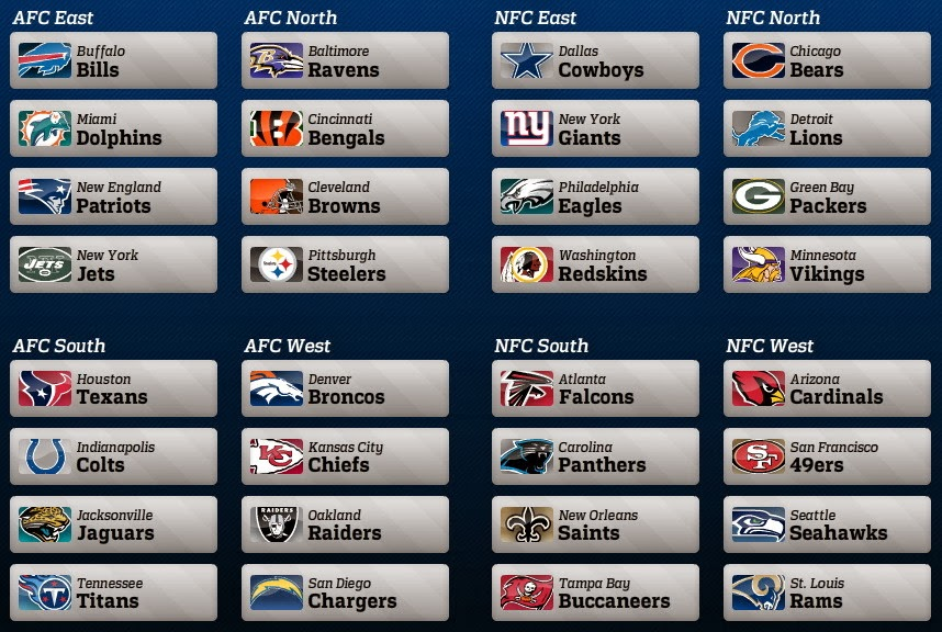 nfl division how to place bets on sports