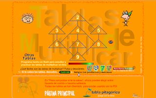 TABLAS  EL TANQUE MATEMATICO