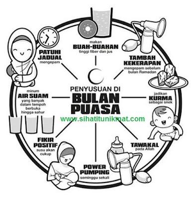 penyusuan di bulan ramadhan
